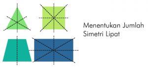 Menentukan jumlah simetri lipat bangun datar