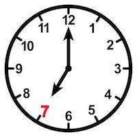 sudut terkecil yang dibentuk oleh kedua jarum jam pukul