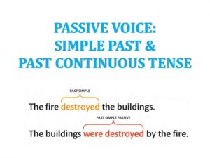 kalimat passive voice simple past tense