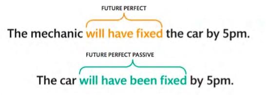 passive voice future perfect tense