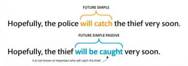 passive voice simple future tense
