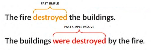 passive voice simple past tense
