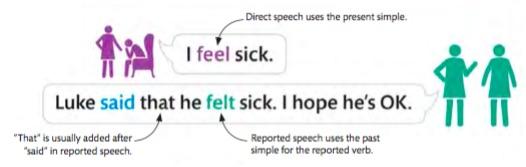 apa itu reported speech