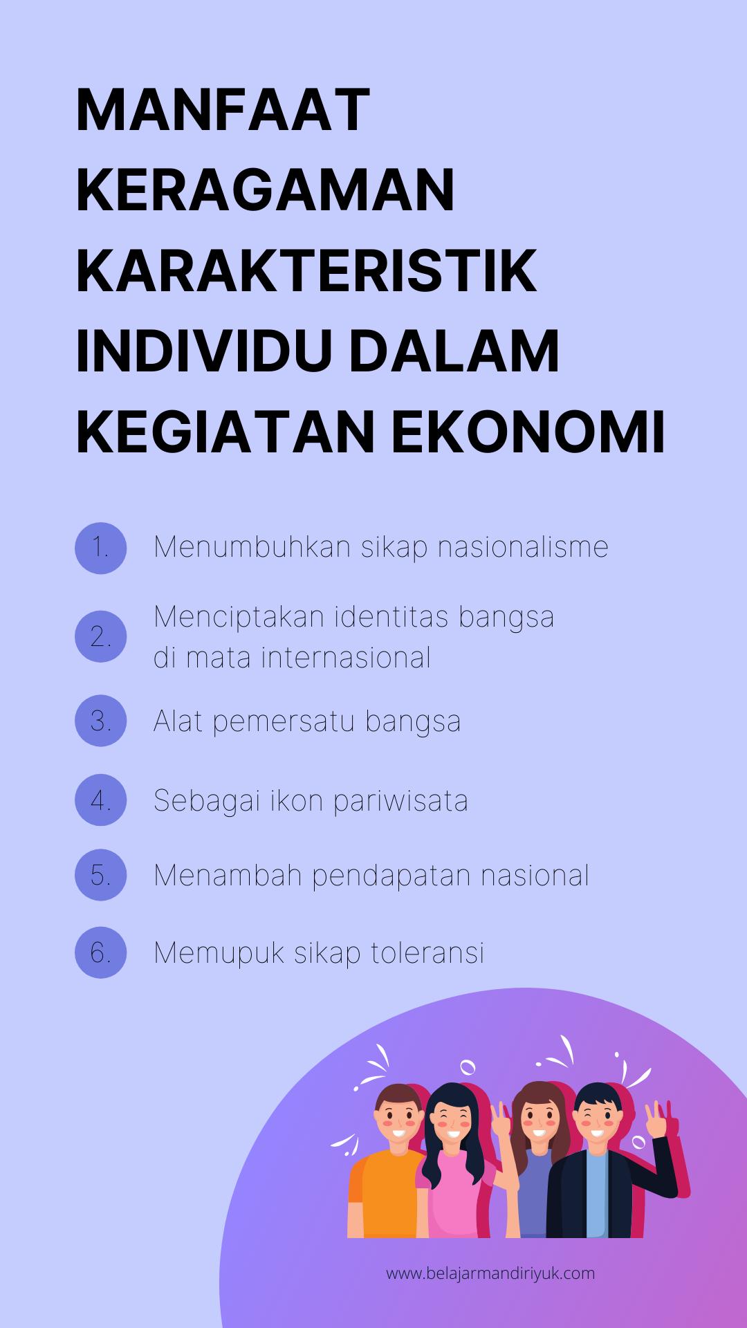 infografis keragaman karakteristik individu