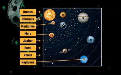 Bermain Melabeli Planet